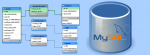 MySQL; Database, Features, Functions